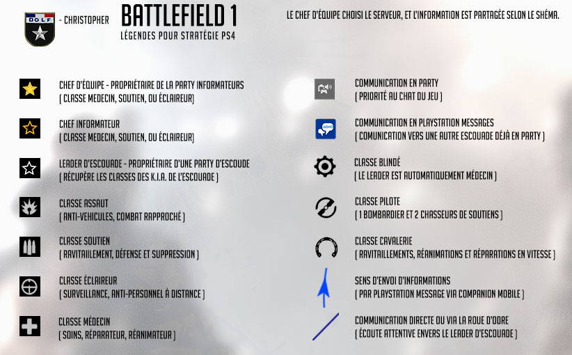 BF1 team - légende.jpg
